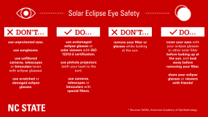 Eclipse eye safety graphic