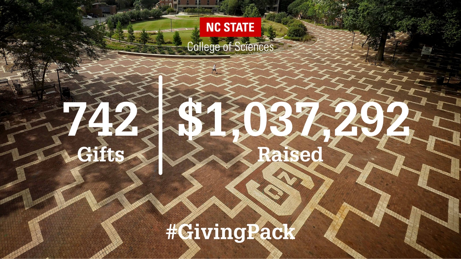Photo of the NC State Brickyard with overlaid text: 742 gifts, $1,037,292 raised, #GivingPack
